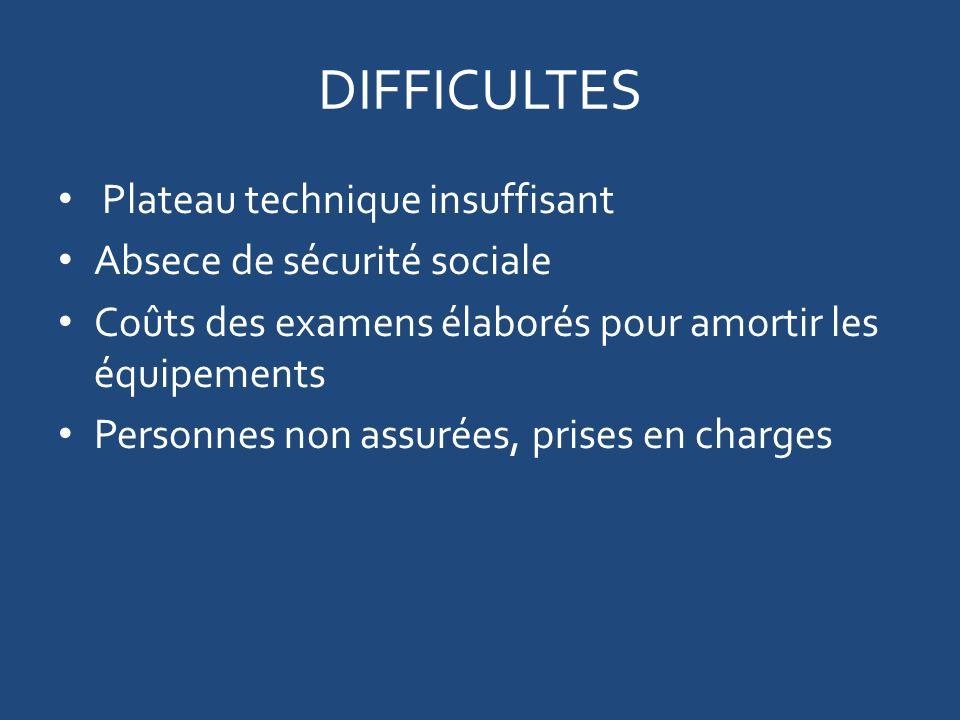 DIFFICULTES Plateau technique insuffisant Absece de sécurité sociale