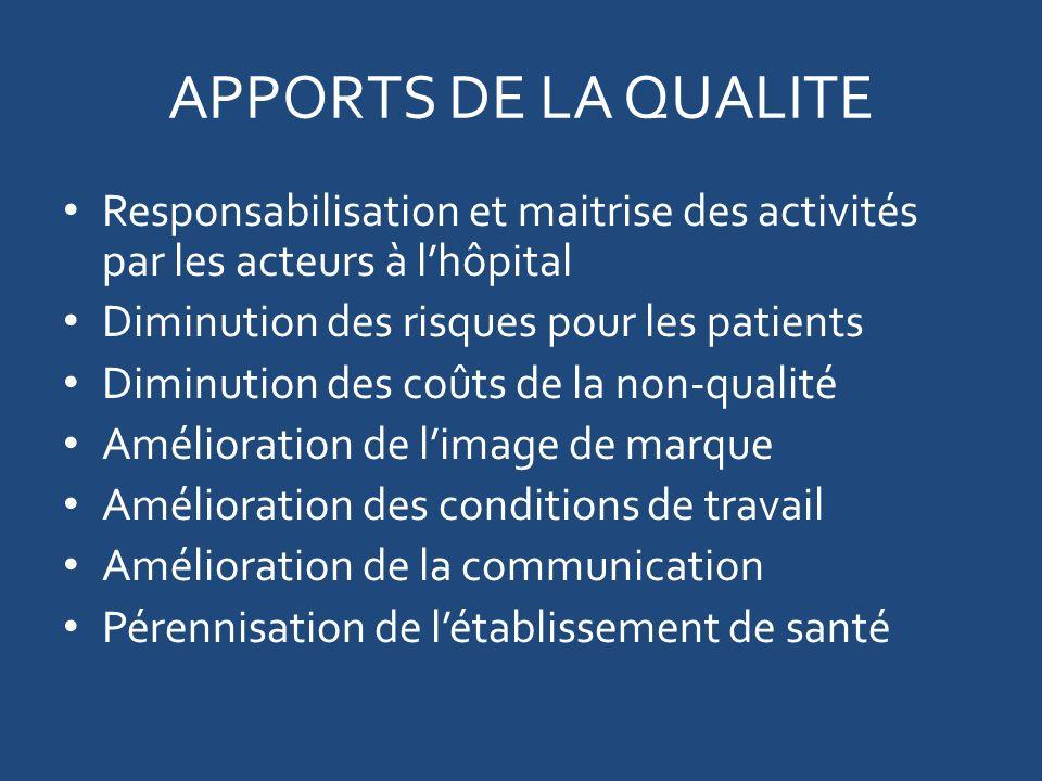 APPORTS DE LA QUALITE Responsabilisation et maitrise des activités par les acteurs à l'hôpital. Diminution des risques pour les patients.