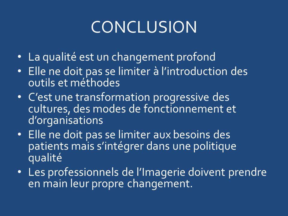 CONCLUSION La qualité est un changement profond