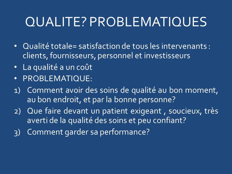 QUALITE PROBLEMATIQUES