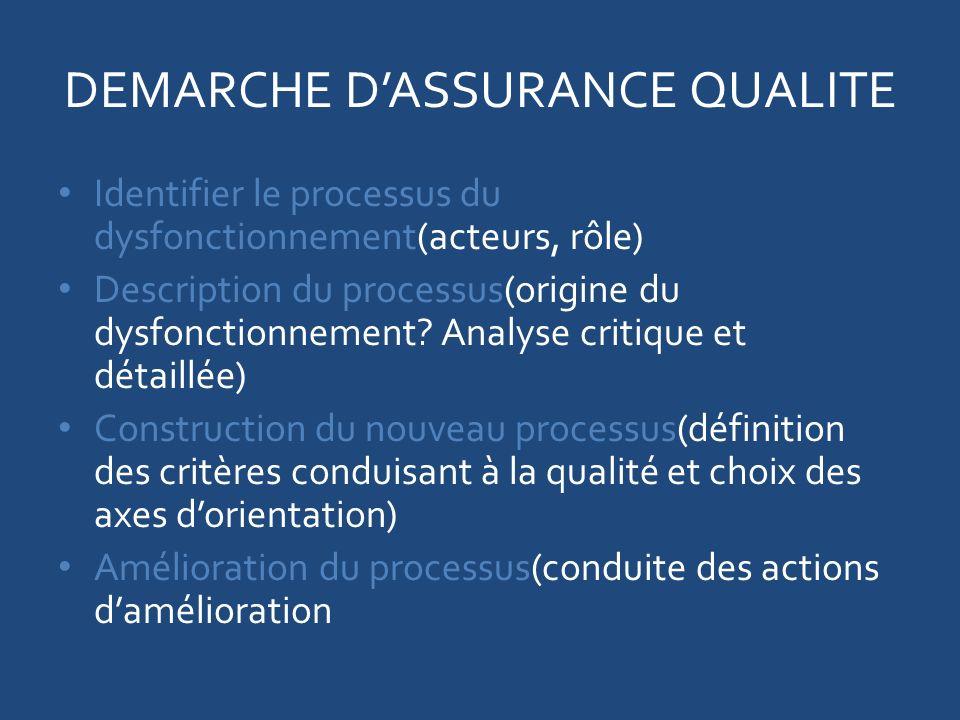 DEMARCHE D'ASSURANCE QUALITE