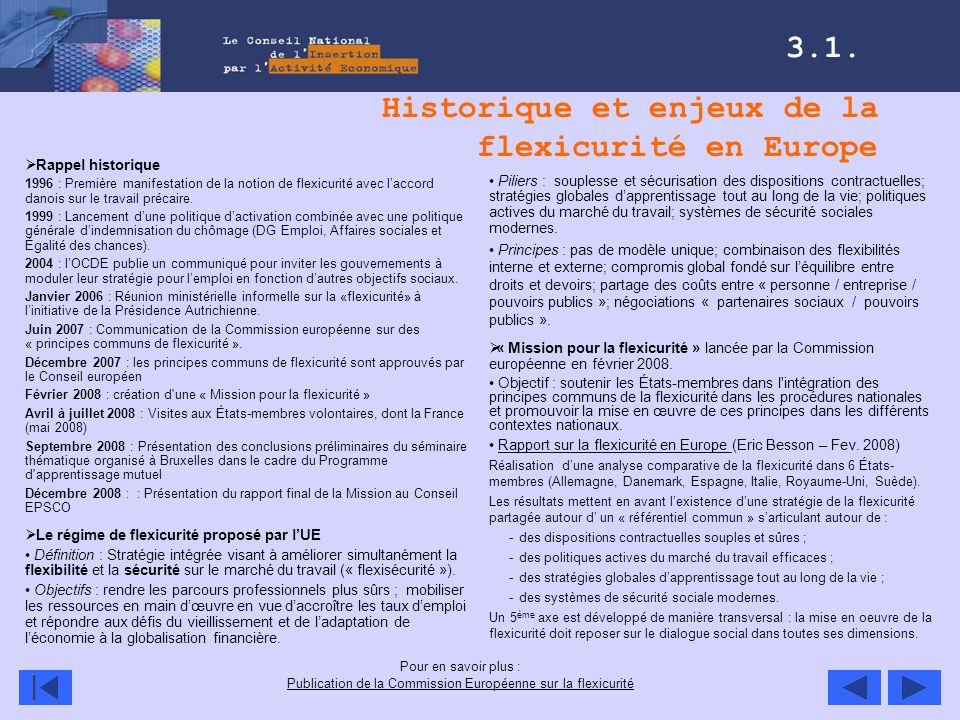Historique et enjeux de la flexicurité en Europe