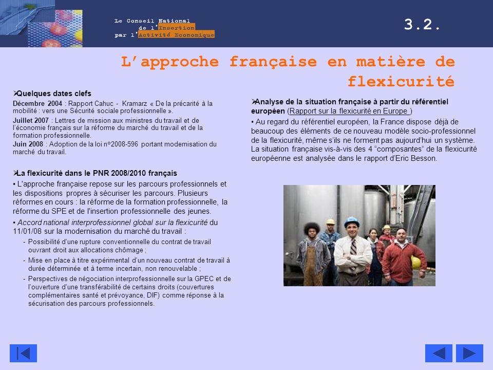 L'approche française en matière de flexicurité