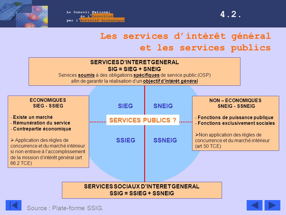 SERVICES SOCIAUX D'INTERET GENERAL SERVICES D'INTERET GENERAL