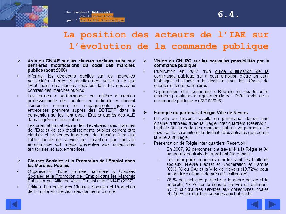 6.4. La position des acteurs de l'IAE sur l'évolution de la commande publique.