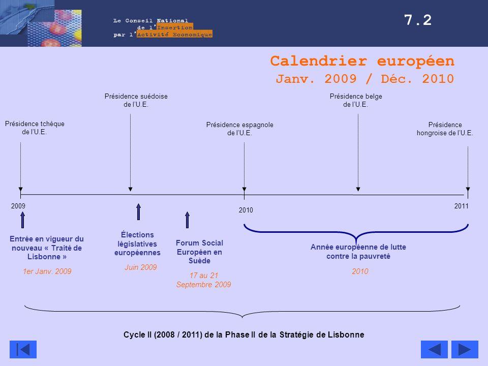Calendrier européen Janv. 2009 / Déc. 2010