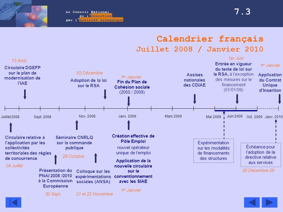 Calendrier français Juillet 2008 / Janvier 2010