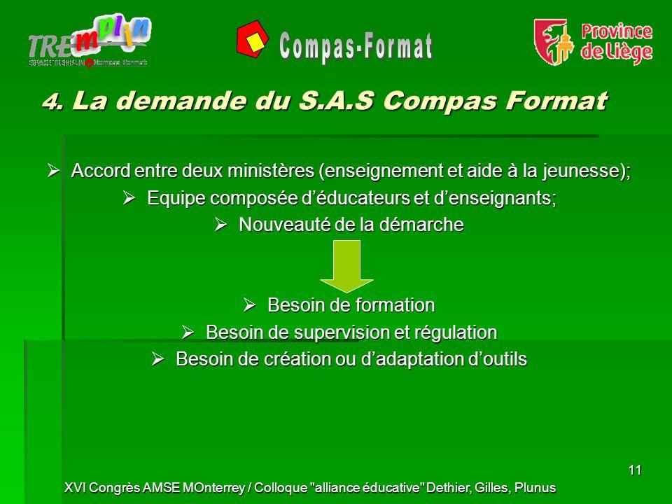 4. La demande du S.A.S Compas Format