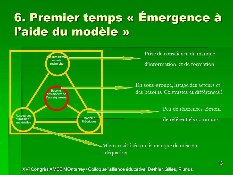 6. Premier temps « Émergence à l'aide du modèle »