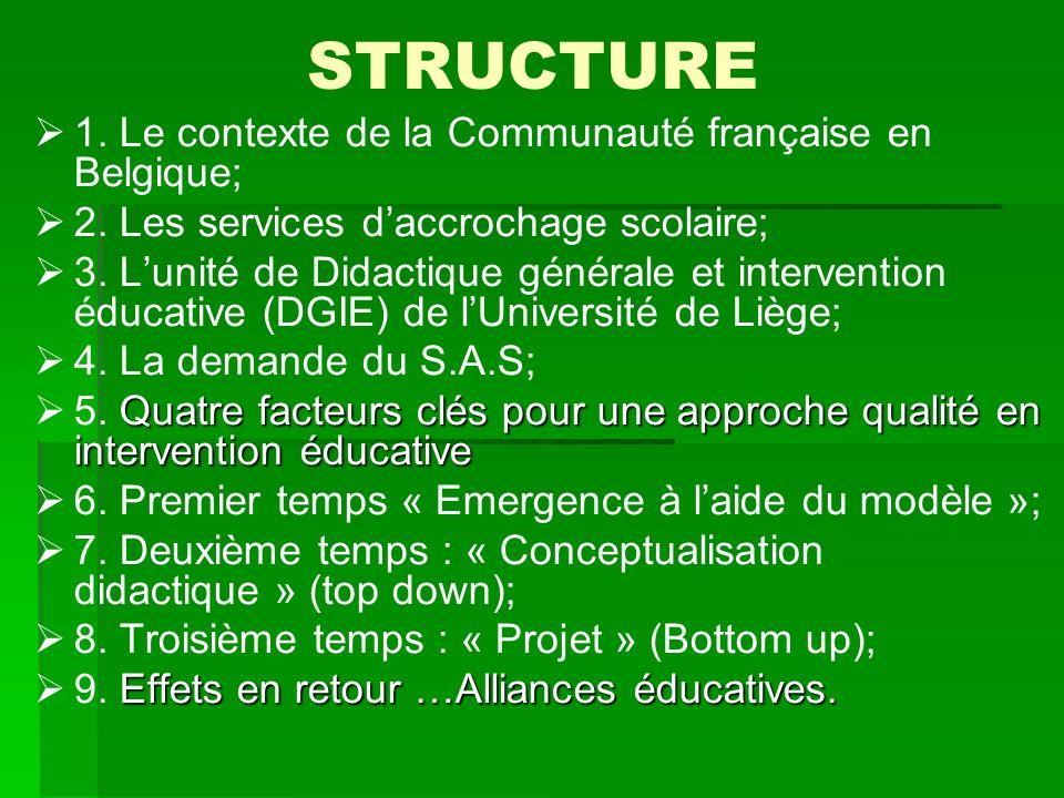STRUCTURE 1. Le contexte de la Communauté française en Belgique;