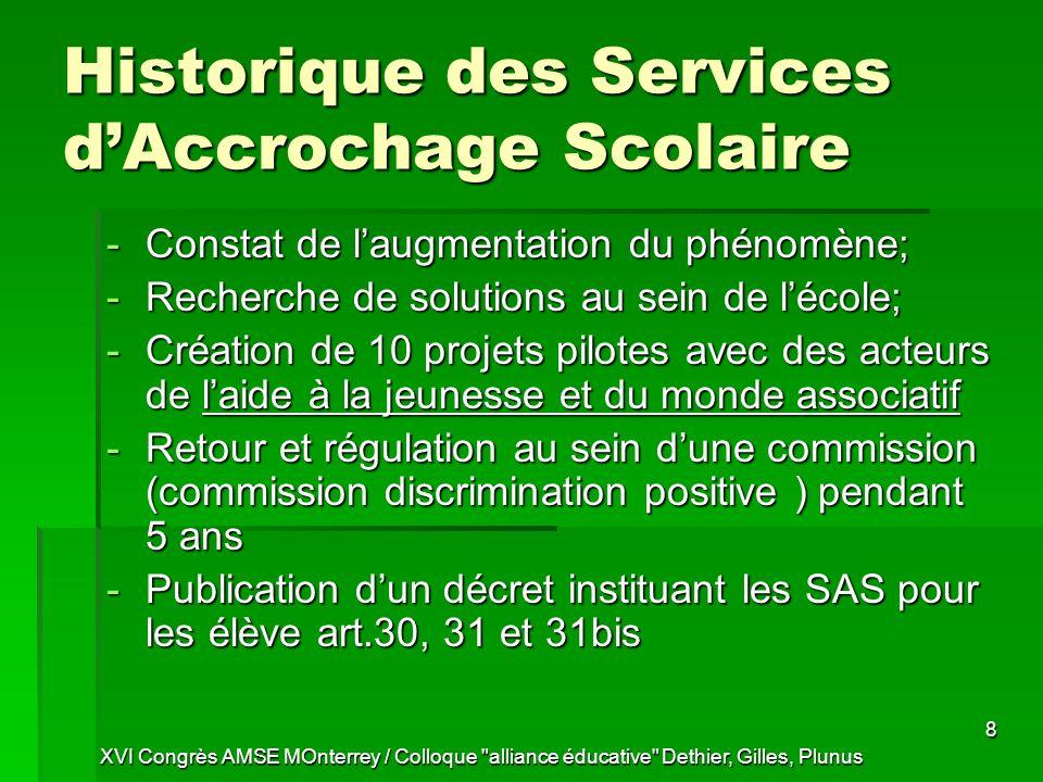 Historique des Services d'Accrochage Scolaire