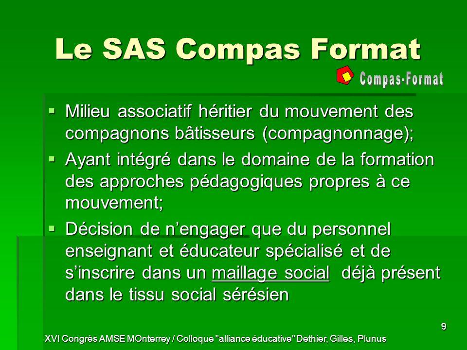 Le SAS Compas Format Compas-Format
