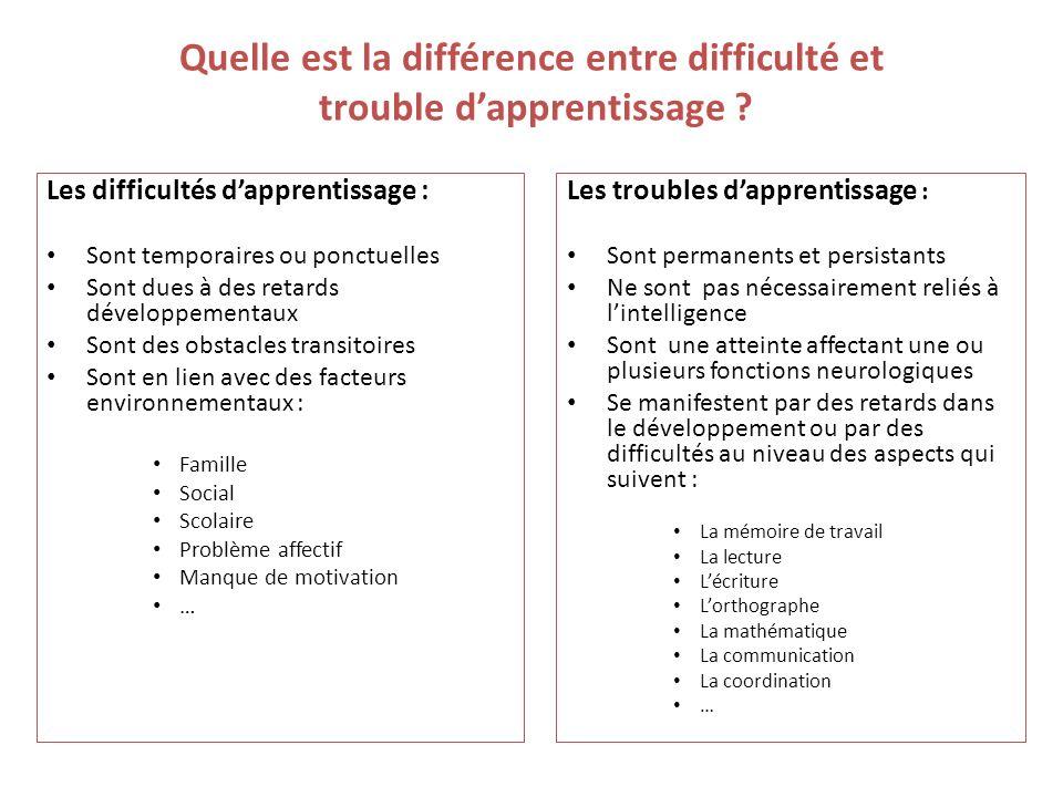 Quelle est la différence entre difficulté et trouble d'apprentissage