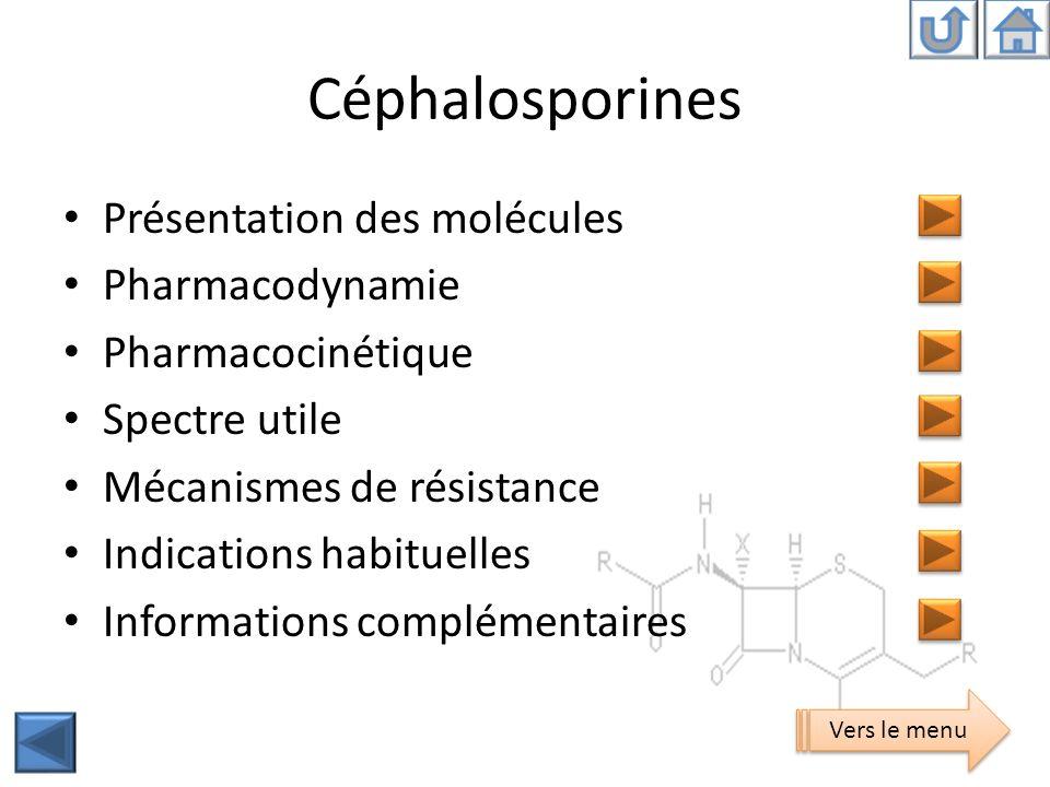 Céphalosporines Présentation des molécules Pharmacodynamie