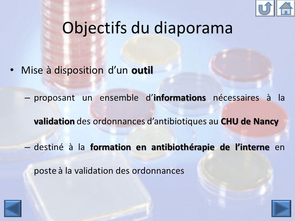 Objectifs du diaporama