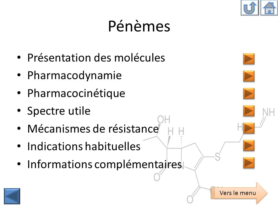 Pénèmes Présentation des molécules Pharmacodynamie Pharmacocinétique