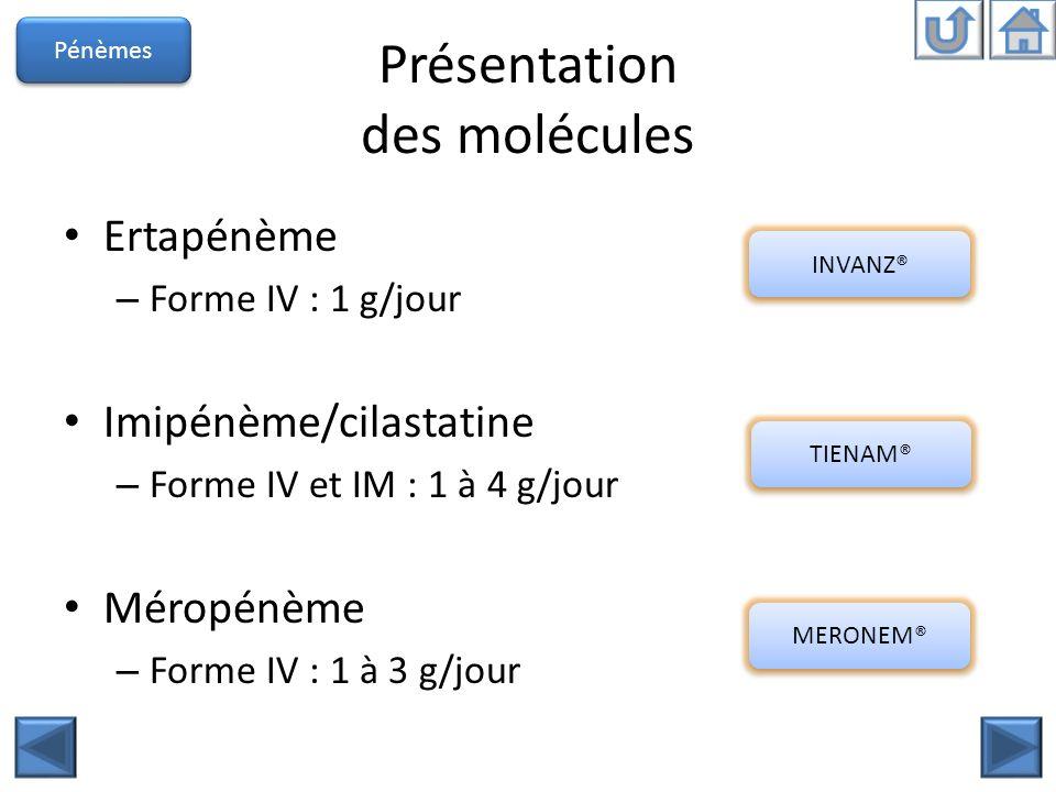 Présentation des molécules