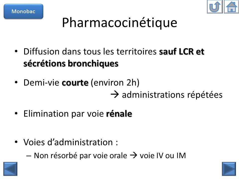 Monobac Pharmacocinétique. Diffusion dans tous les territoires sauf LCR et sécrétions bronchiques.