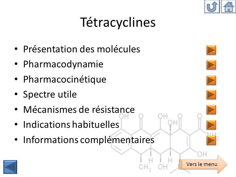 Tétracyclines Présentation des molécules Pharmacodynamie