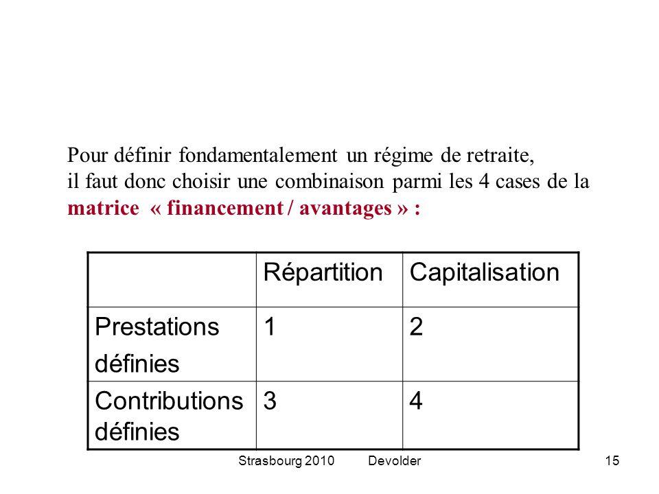 Contributions définies 3 4