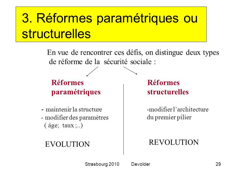 3. Réformes paramétriques ou structurelles