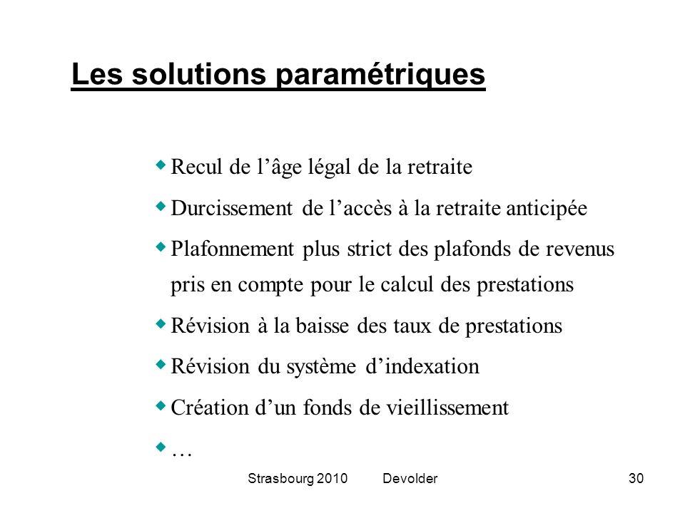 Les solutions paramétriques