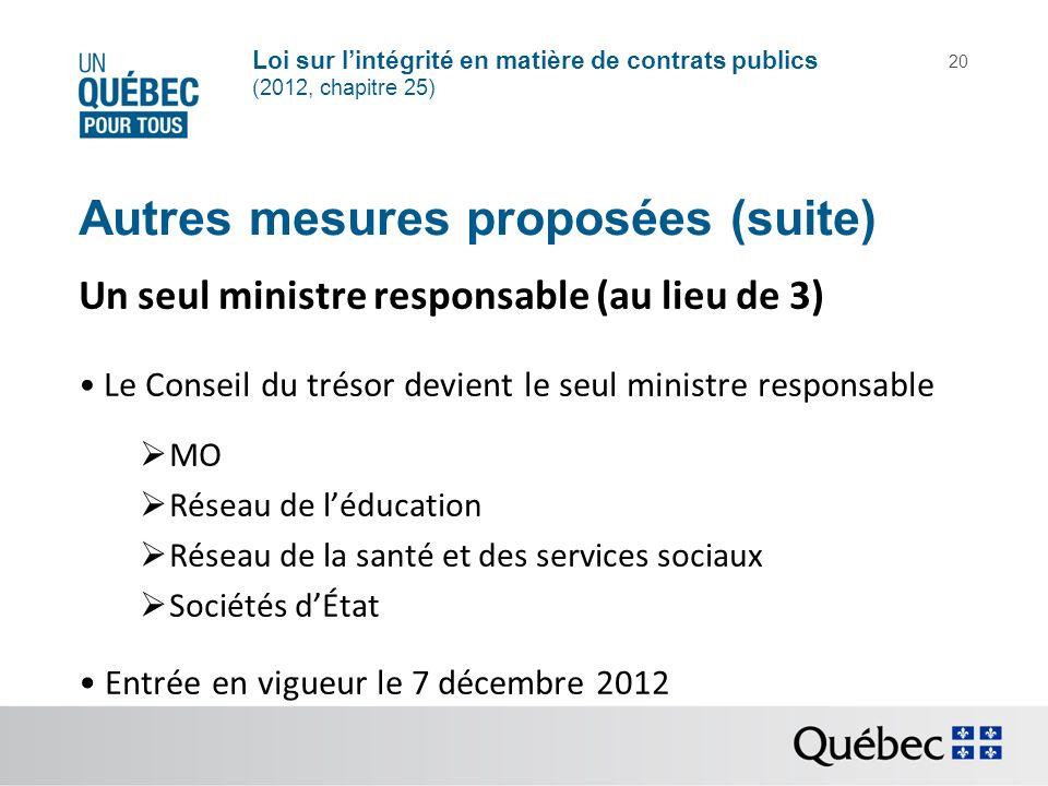 Autres mesures proposées (suite)