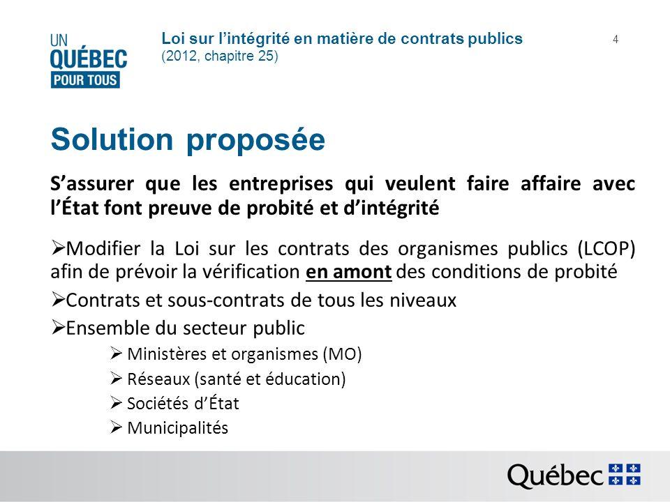 Solution proposée S'assurer que les entreprises qui veulent faire affaire avec l'État font preuve de probité et d'intégrité.