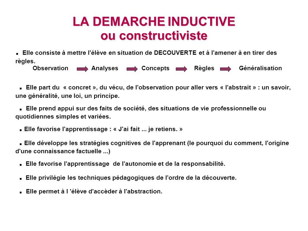 LA DEMARCHE INDUCTIVE ou constructiviste