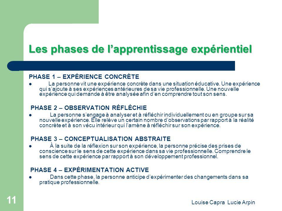 Les phases de l'apprentissage expérientiel