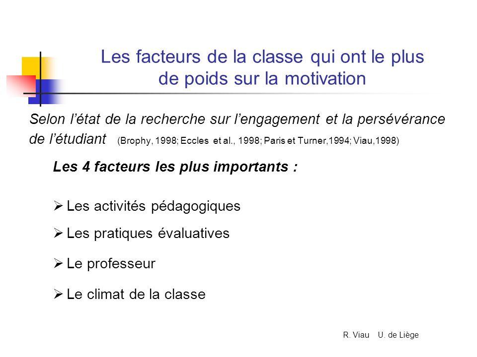 Les facteurs de la classe qui ont le plus de poids sur la motivation