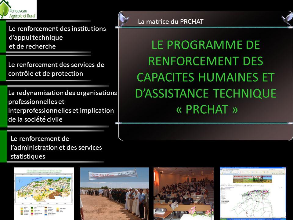 La matrice du PRCHAT LE PROGRAMME DE RENFORCEMENT DES CAPACITES HUMAINES ET D'ASSISTANCE TECHNIQUE.