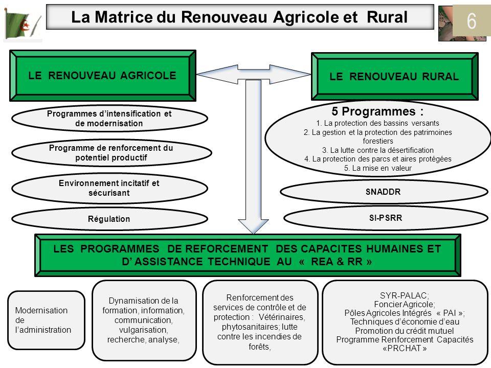 6 La Matrice du Renouveau Agricole et Rural 5 Programmes :