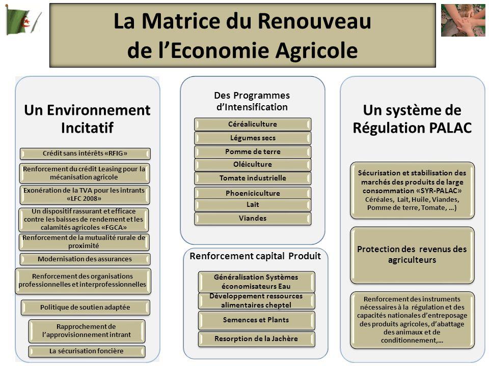 La Matrice du Renouveau de l'Economie Agricole