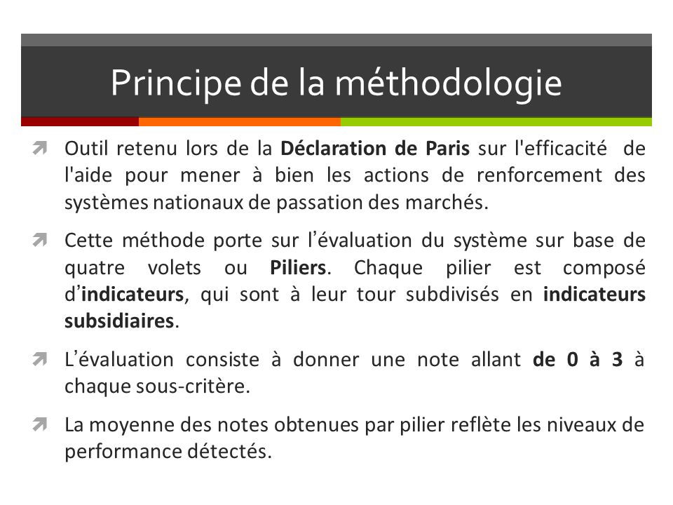 Principe de la méthodologie