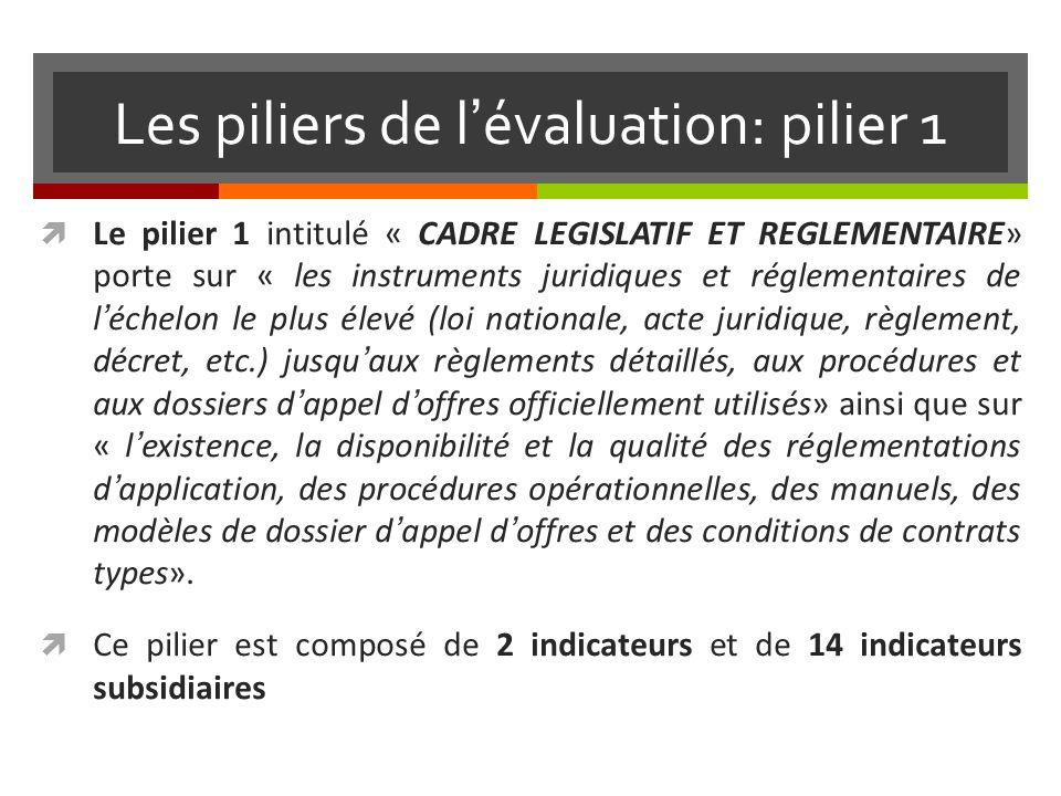 Les piliers de l'évaluation: pilier 1