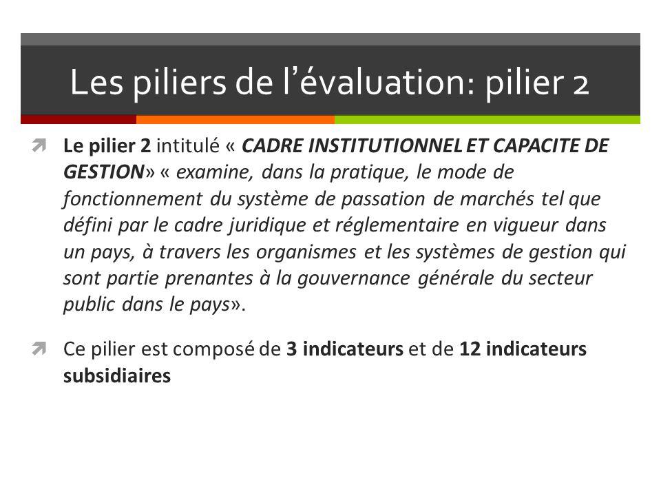 Les piliers de l'évaluation: pilier 2