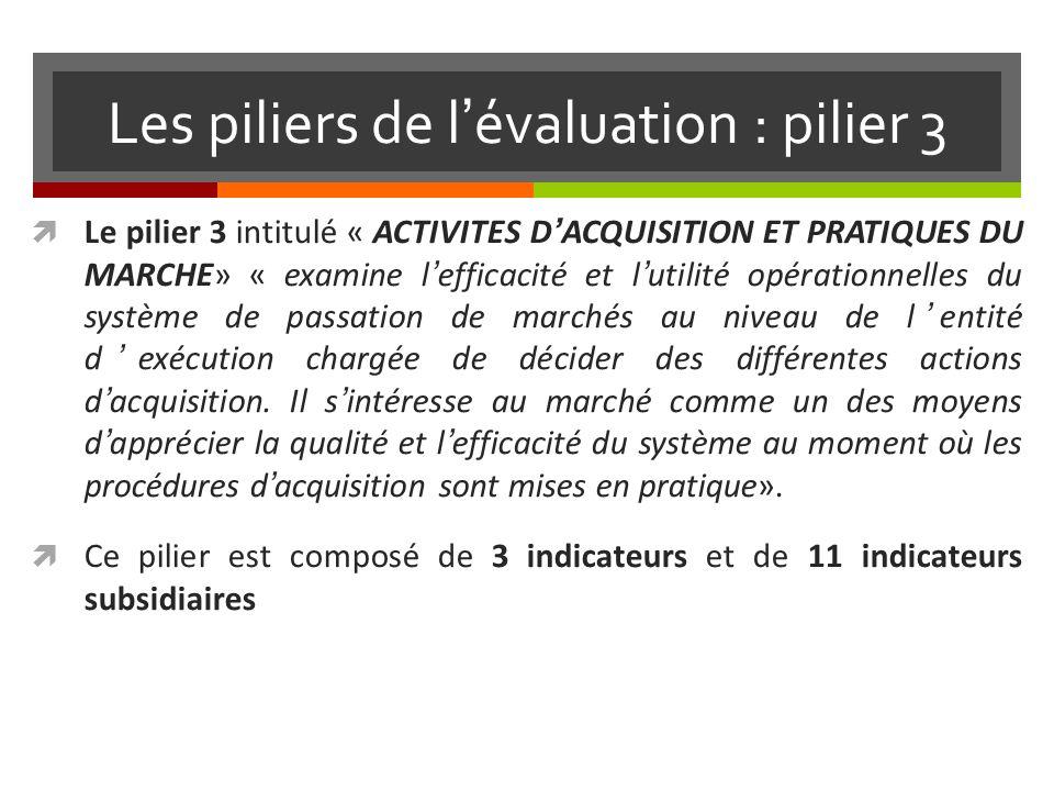 Les piliers de l'évaluation : pilier 3