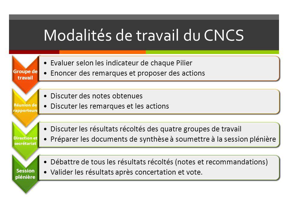 Modalités de travail du CNCS