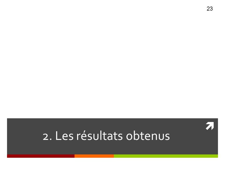 Les résultats 2. Les résultats obtenus
