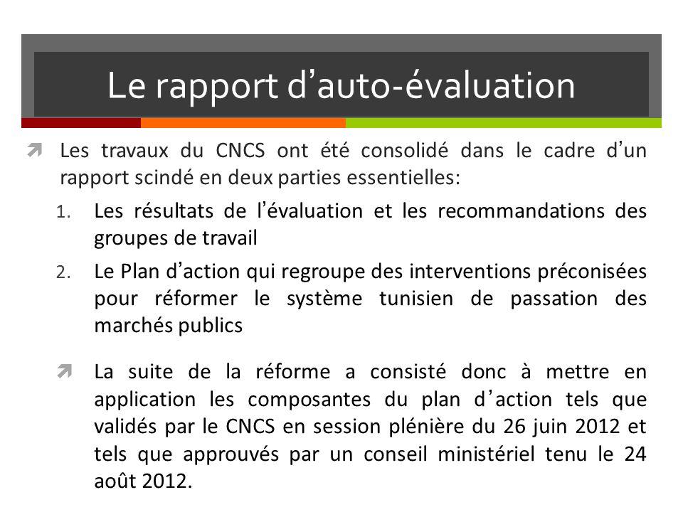 Le rapport d'auto-évaluation