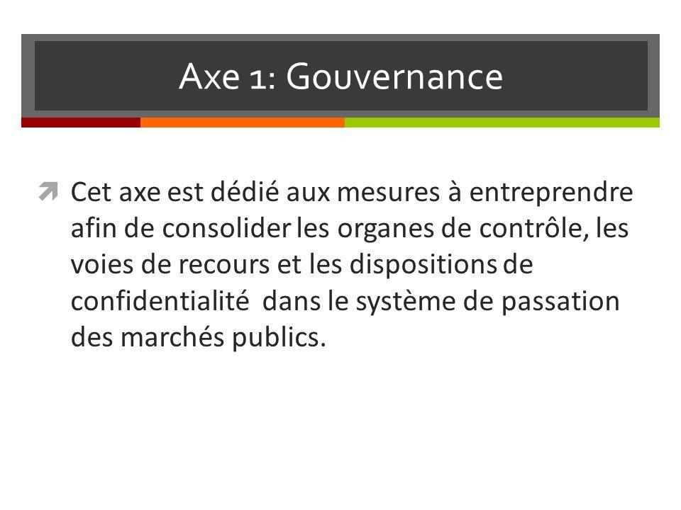Axe 1: Gouvernance