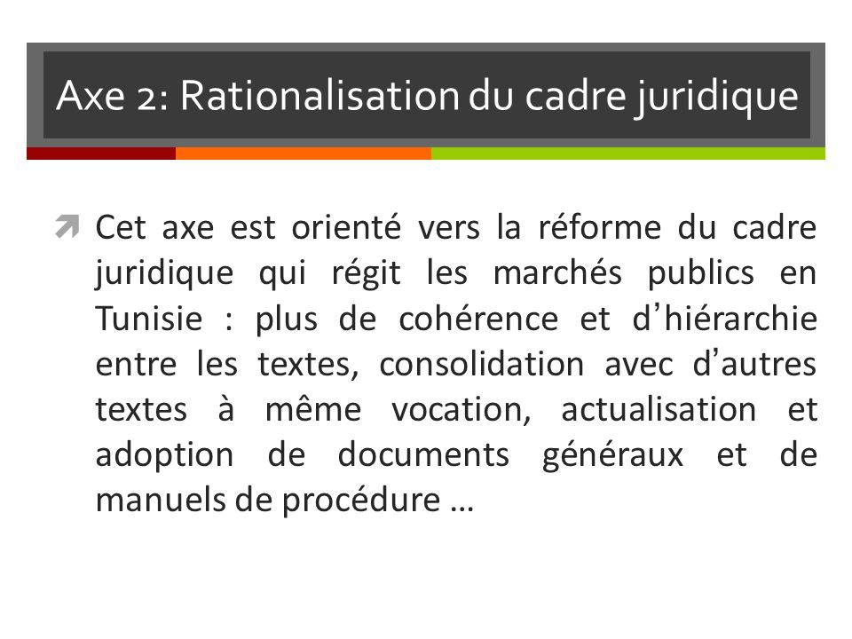 Axe 2: Rationalisation du cadre juridique