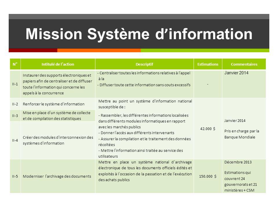 Mission Système d'information