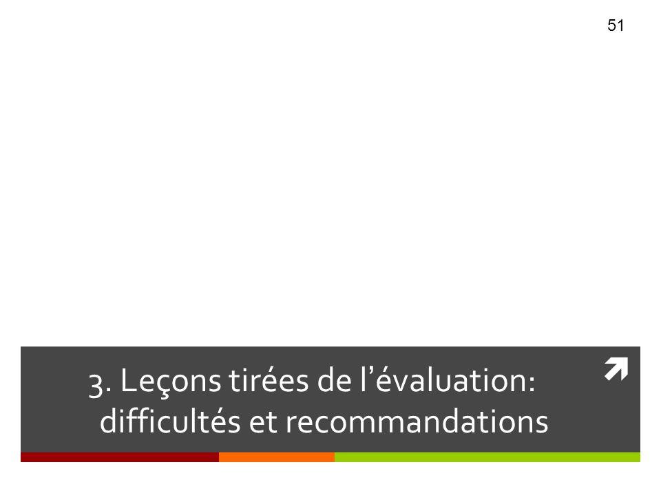 3. Leçons tirées de l'évaluation: difficultés et recommandations