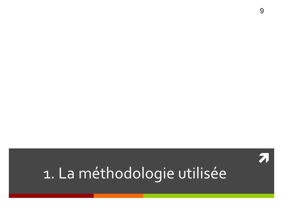 1. La méthodologie utilisée