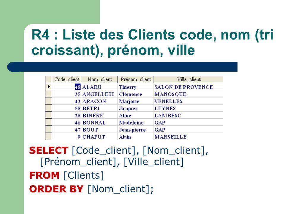 R4 : Liste des Clients code, nom (tri croissant), prénom, ville