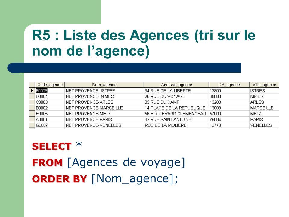 R5 : Liste des Agences (tri sur le nom de l'agence)