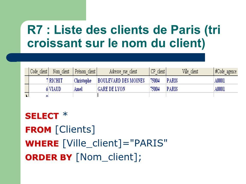 R7 : Liste des clients de Paris (tri croissant sur le nom du client)
