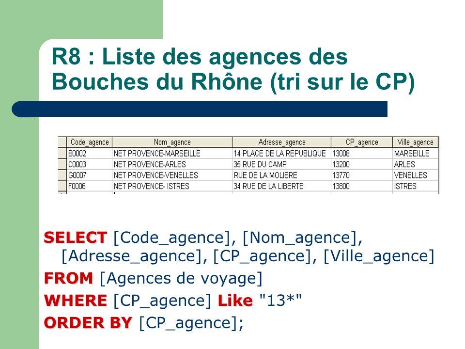 R8 : Liste des agences des Bouches du Rhône (tri sur le CP)